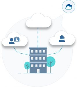 Link to Cloud Services - Internet Binat